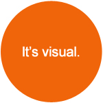 its-visual