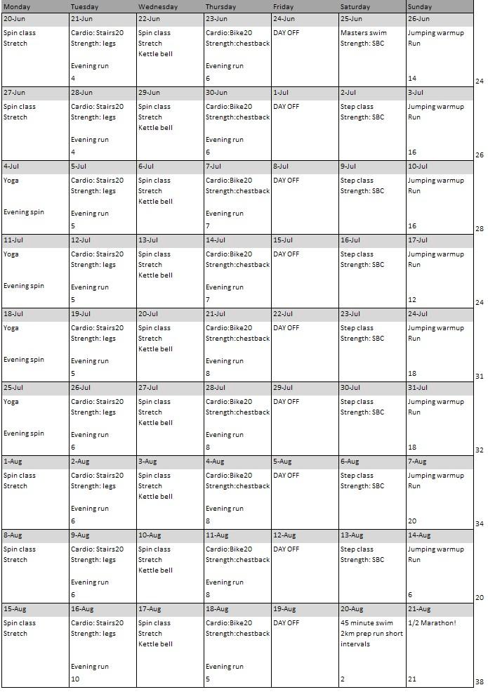 one week schedule template