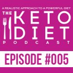 The Keto Diet Podcast Ep. #005: When Dieting Doesn't Work… Preview