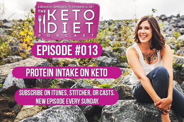 Protein Intake on Keto #healthfulpursuit #fatfueled #lowcarb #keto #ketogenic #lowcarbpaleo