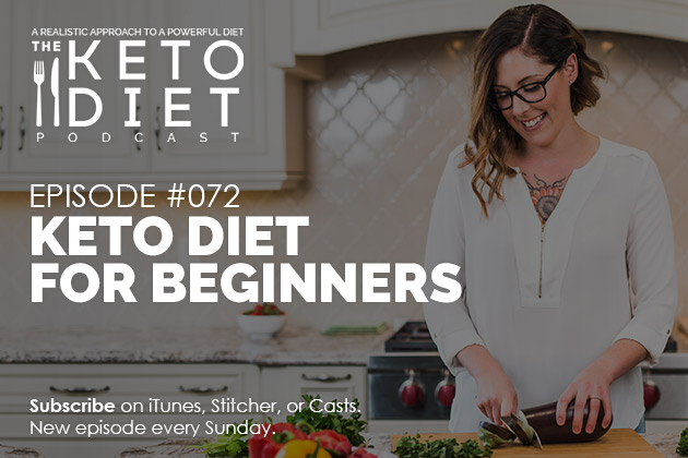 Keto Diet for Beginners #healthfulpursuit #fatfueled #lowcarb #keto #ketogenic #lowcarbpaleo #theketodiet