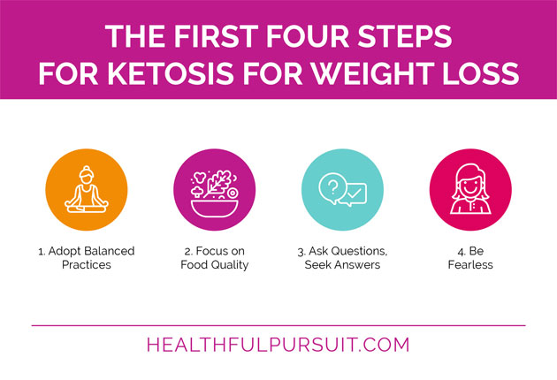 Guide to Weight Loss on Keto and Customizing Your Keto Diet for Your Female Body #ketoweightloss