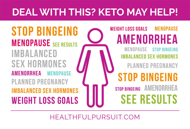 How The Keto Diet Is Different For Women #ketowomen