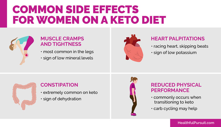 Mistakes Women Make On Keto & Overcoming Keto Flu #ketowomen #ketohelp #ketoweightloss #hormonesonketo