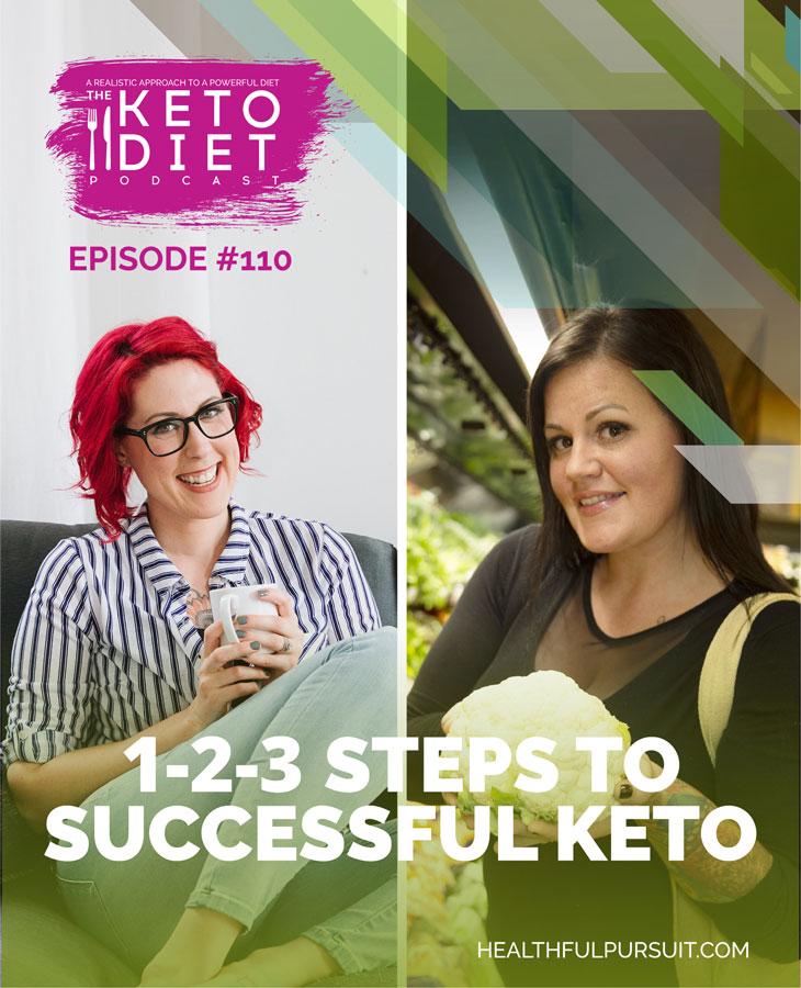 1-2-3 Steps to Successful Keto #healthfulpursuit #fatfueled #lowcarb #keto #ketogenic #lowcarbpaleo #theketodiet