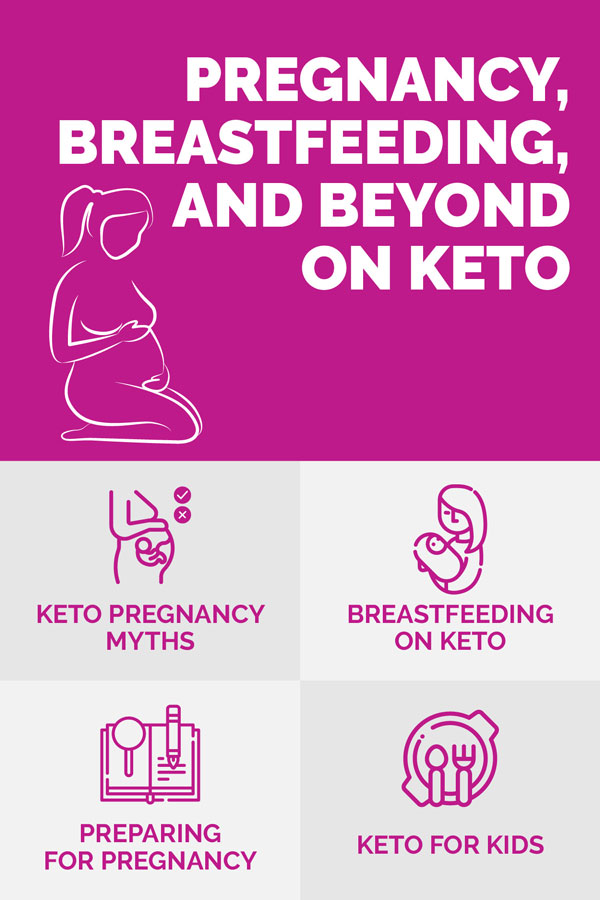 Keto Pregnancy, Breastfeeding, and More #ketopregnancy #ketobreastfeeding #ketomom
