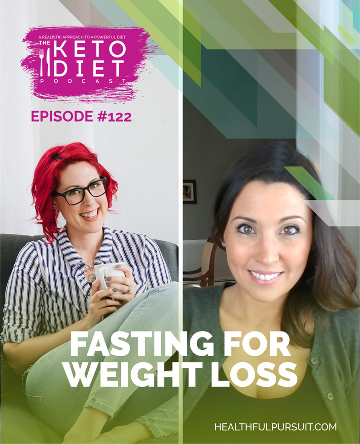 Fasting for Weight Loss #fasting #IF #ketofasting #ketoweightloss #intermittentfasting