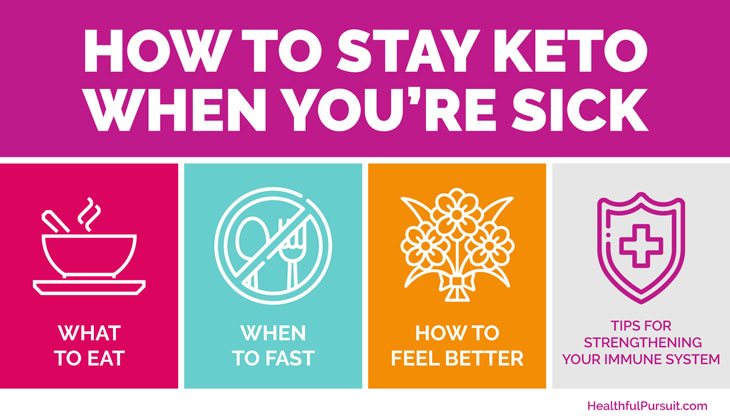 How To Stay Keto When You're Sick #sickonketo #keto #sick #ketocold