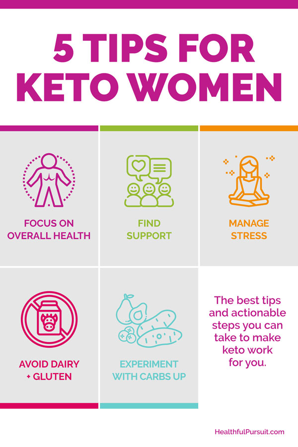 Keto for Women - 5 Tips to Make It Work #keto #ketoforwomen #ketotips
