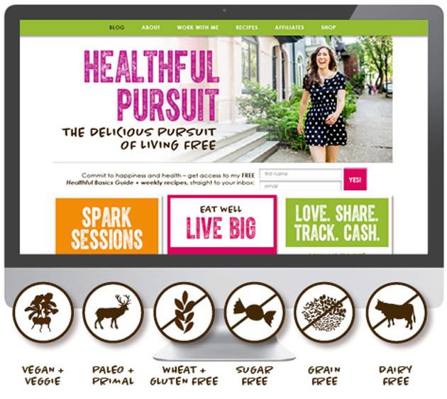 The New Healthful Pursuit #healthfulpursuit #recipes #health